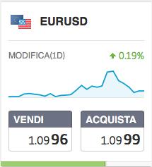 Che cos39ge il forex trading