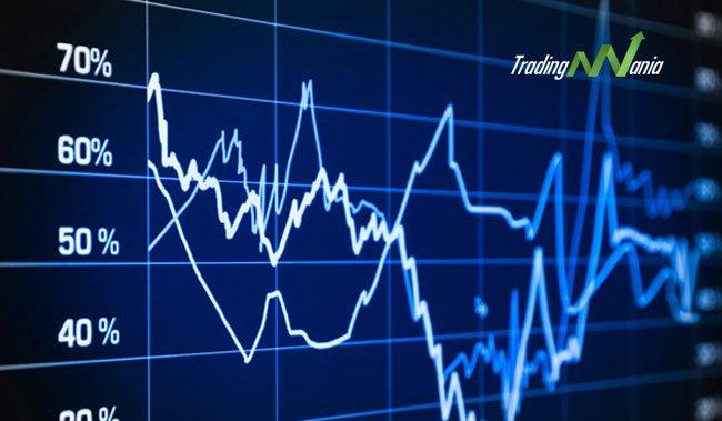 I grafici per il trading online