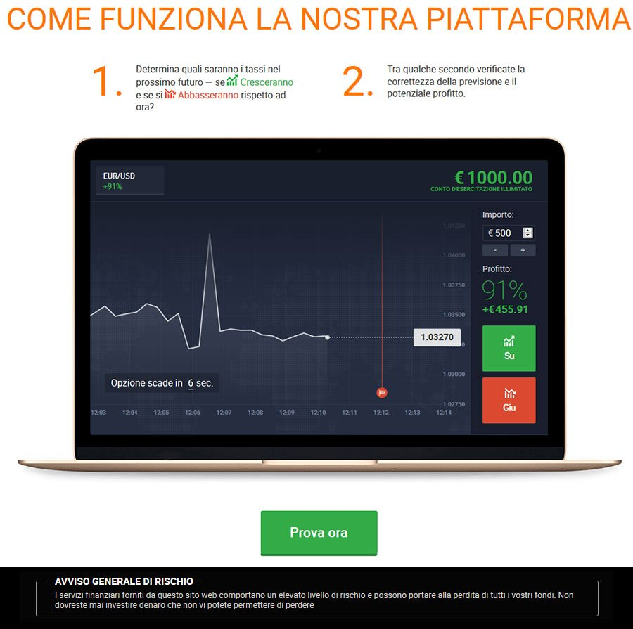 Come funziona lapiattaforma di iqoption