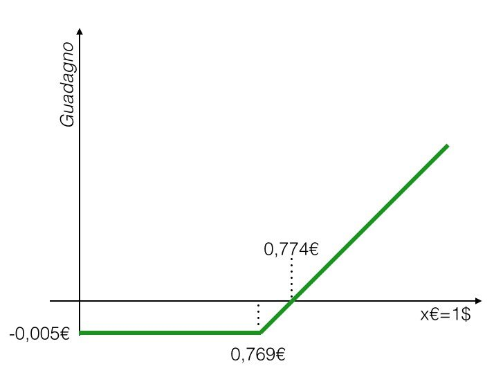 Call graph.001
