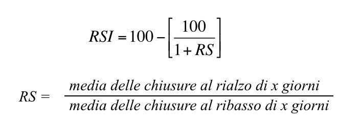 RSI - formula.001