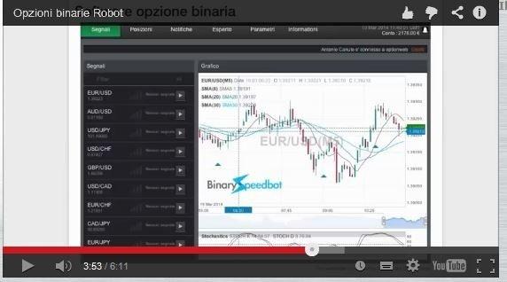 Video: Trading Online non automatico con Binary Speedbot