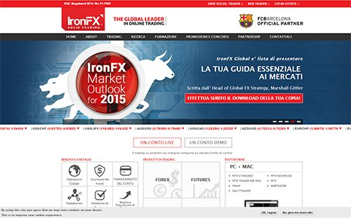 Iron FX il Broker