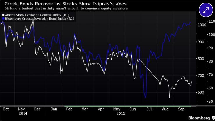 Forex: dove andrà l'EURO?