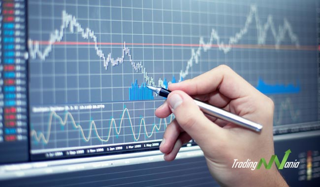 Strategie forex trading