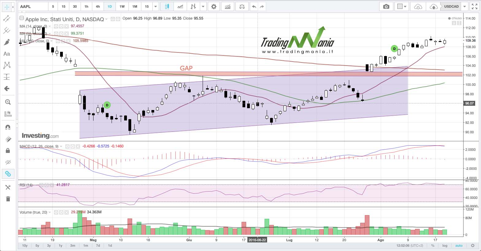 APPLE-DAILY