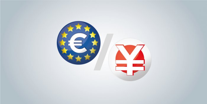 Coppia EUR/JPY in calo