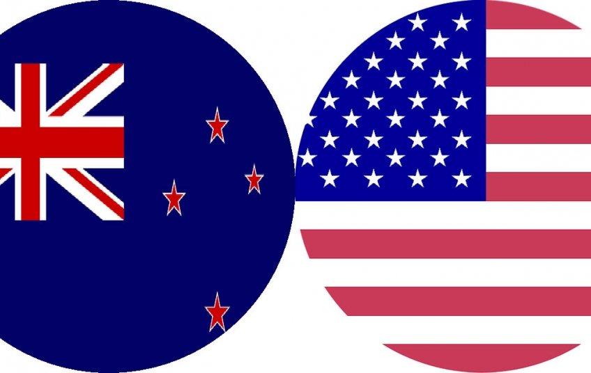 NZD/USD coppia