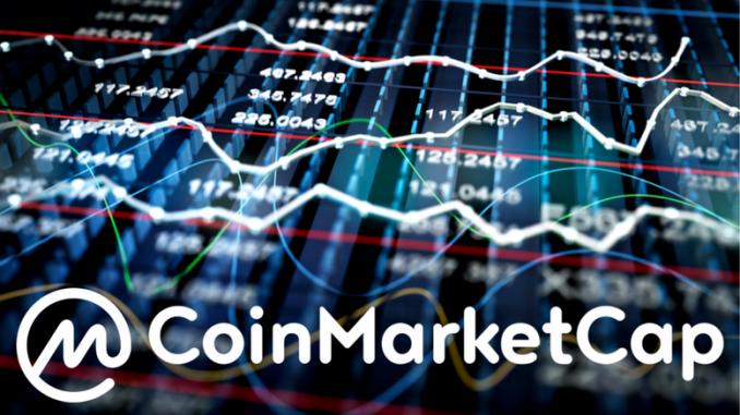 CoinMarketCap rimuove silenziosamente BCH-Promoting Bitcoin.com dalla sua pagina BTC