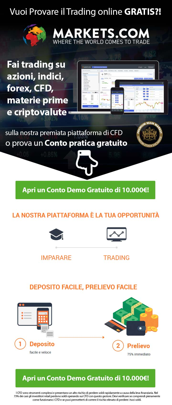 Conto Demo Gratuito di 24option