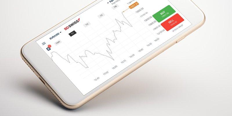 Piattaforma trading bdswiss