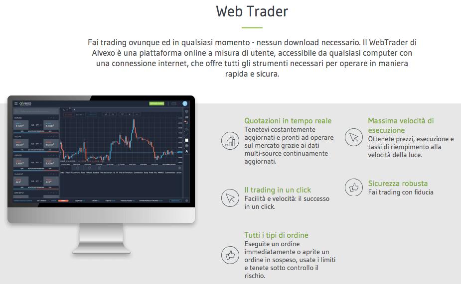 piattaforma web trader alvexo