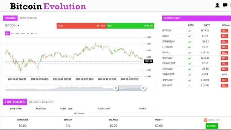 sistema di pagamento php bitcoin