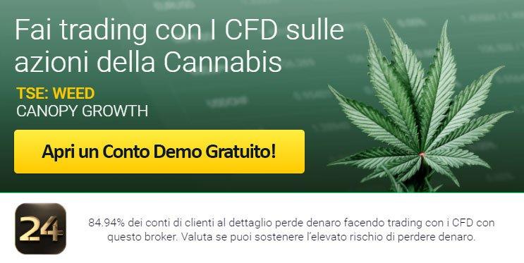 Broker 24option per fare Trading Azioni Cannabis
