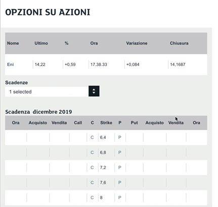 Borsa italiana Opzioni Azioni