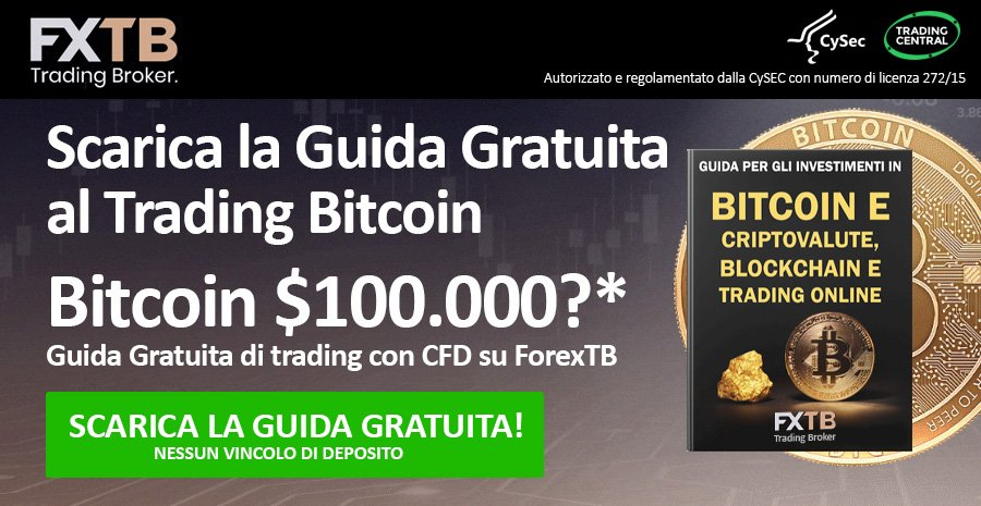 Guida Trading Bitcoin ForexTB