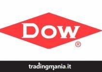 Trading azioni Dow Chemical: Quotazioni, notizie e strategie